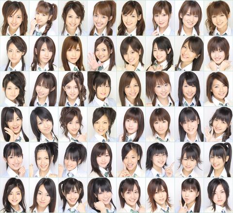 AKB48Gを卒業して普通の会社に就職したメンバーっていないの?