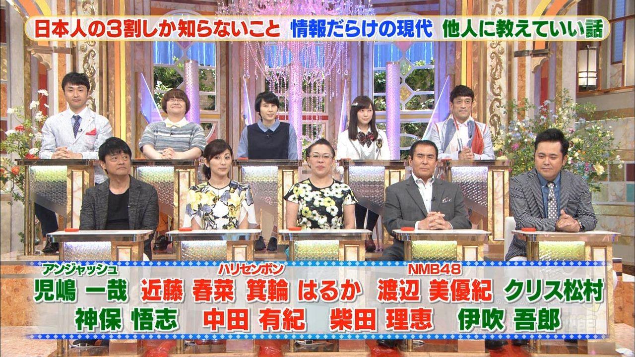 【エンタメ画像】【NMB48】「日本人の3割しか知らないこと」に渡辺美優紀が出た結果wwwwwww