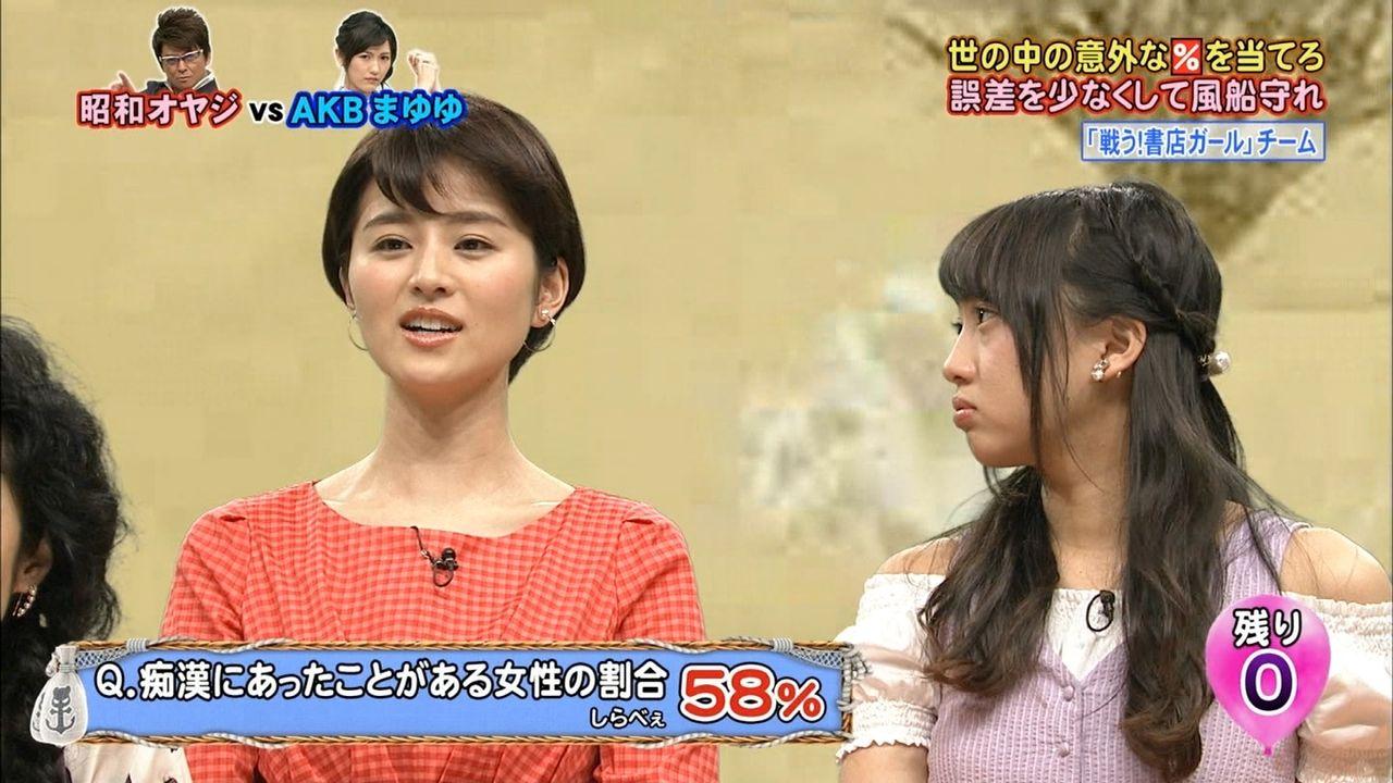 【エンタメ画像】フジテレビ「ネプリーグ」に批判殺到!
