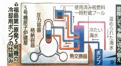 fukusima_Cooling_System259