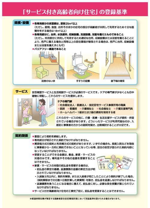 サービス付き高齢者向け住宅3