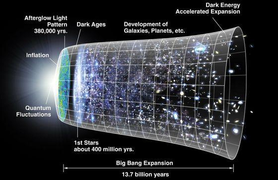 「宇宙より古い星」の発見から始まる宇宙のミステリーとは?