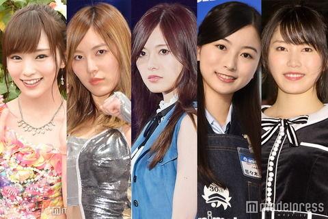 アイドル顔だけ総選挙の結果wwwww