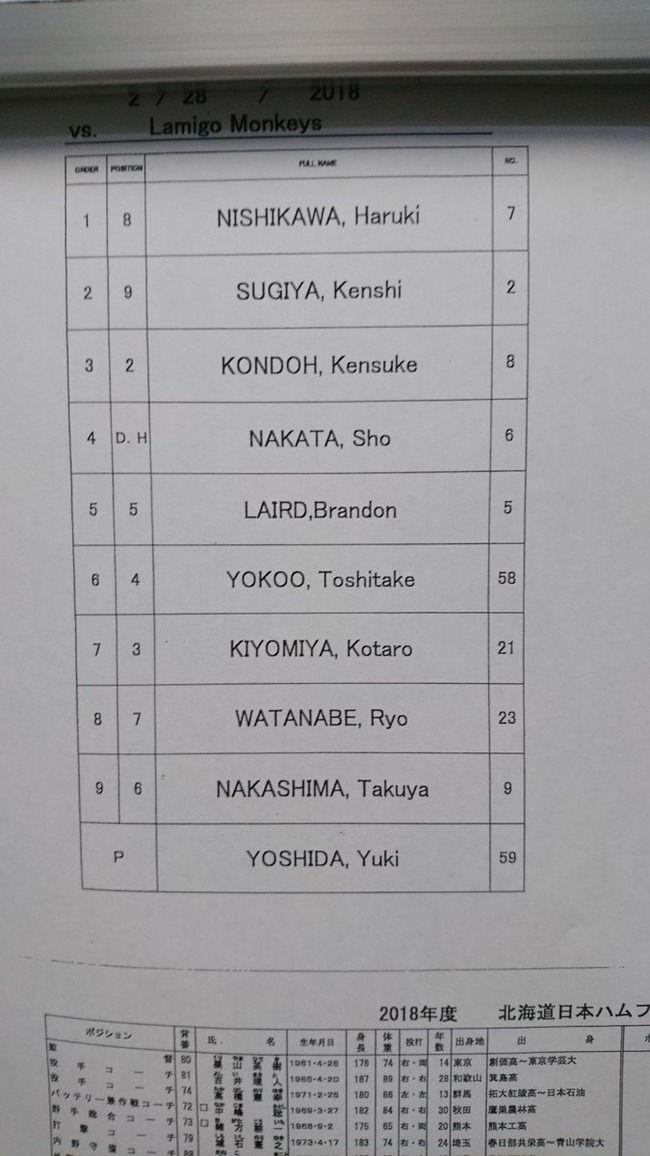 【日本ハム対ラミゴ練習試合】日本ハム・清宮が7番ファーストでプロ初スタメン