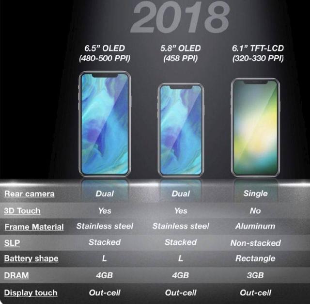 【iPhone9】液晶版iPhoneが残念すぎる件…3モデル発売される中で一番安い液晶版iPhoneが妥協の産物だと話題に