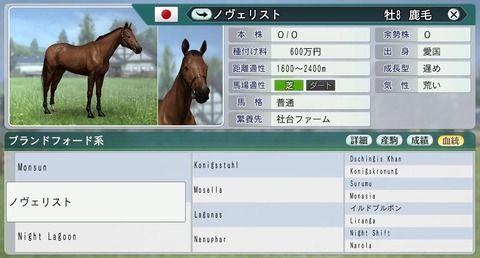 【競馬】種牡馬ノヴェリストは日本で成功するのか?