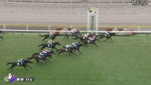 【競馬】関屋記念は武士沢騎乗のマルターズアポジーが逃げ切りV