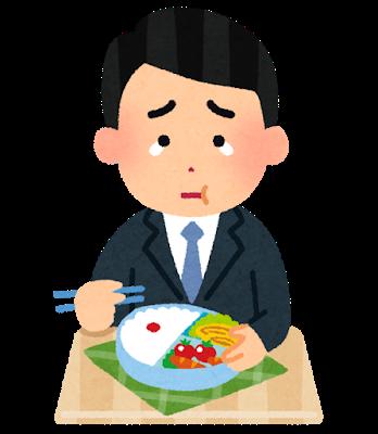 【唖然】『手取り23万円』の生活がコレ…もう色々終わってるだろwwww