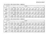 日本人と在日外国人検挙人員(刑法犯・特別法犯)の国籍別比較