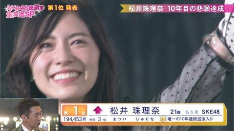 【炎上】AKB48総選挙 松井珠理奈が1位になるも鼻クソが映る事故で叩かれる