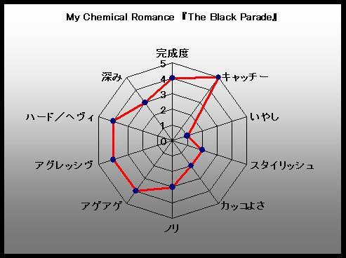 [レーダー]マイケミ-Black.JPG