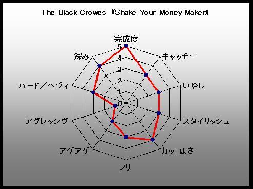 [レーダー]Black Crowes-1st