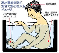 入浴イメージ01