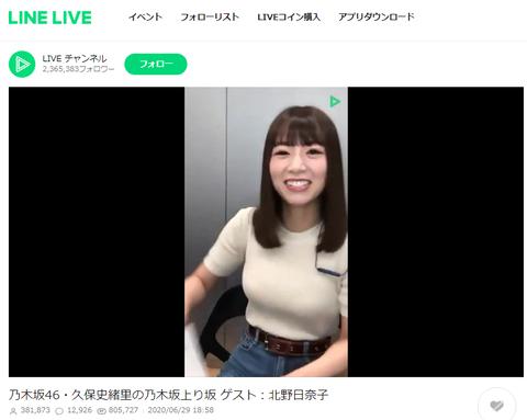 北野日奈子さんの胸とウェスト