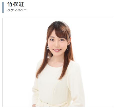 竹俣紅プロフィール写真