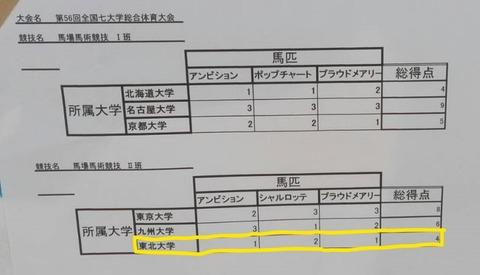 Inked一日目結果_LI