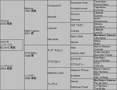 ニシノベースマン5