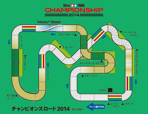 champions_road2014