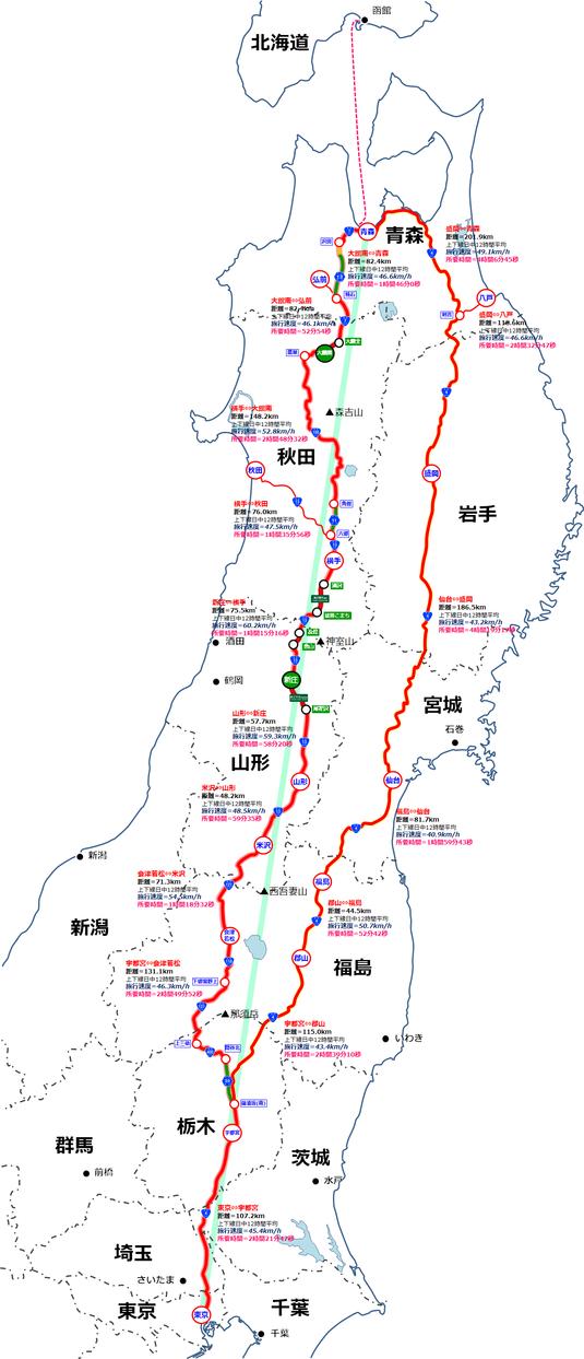 東京⇔青森 一般道(下道)最速ルート 図