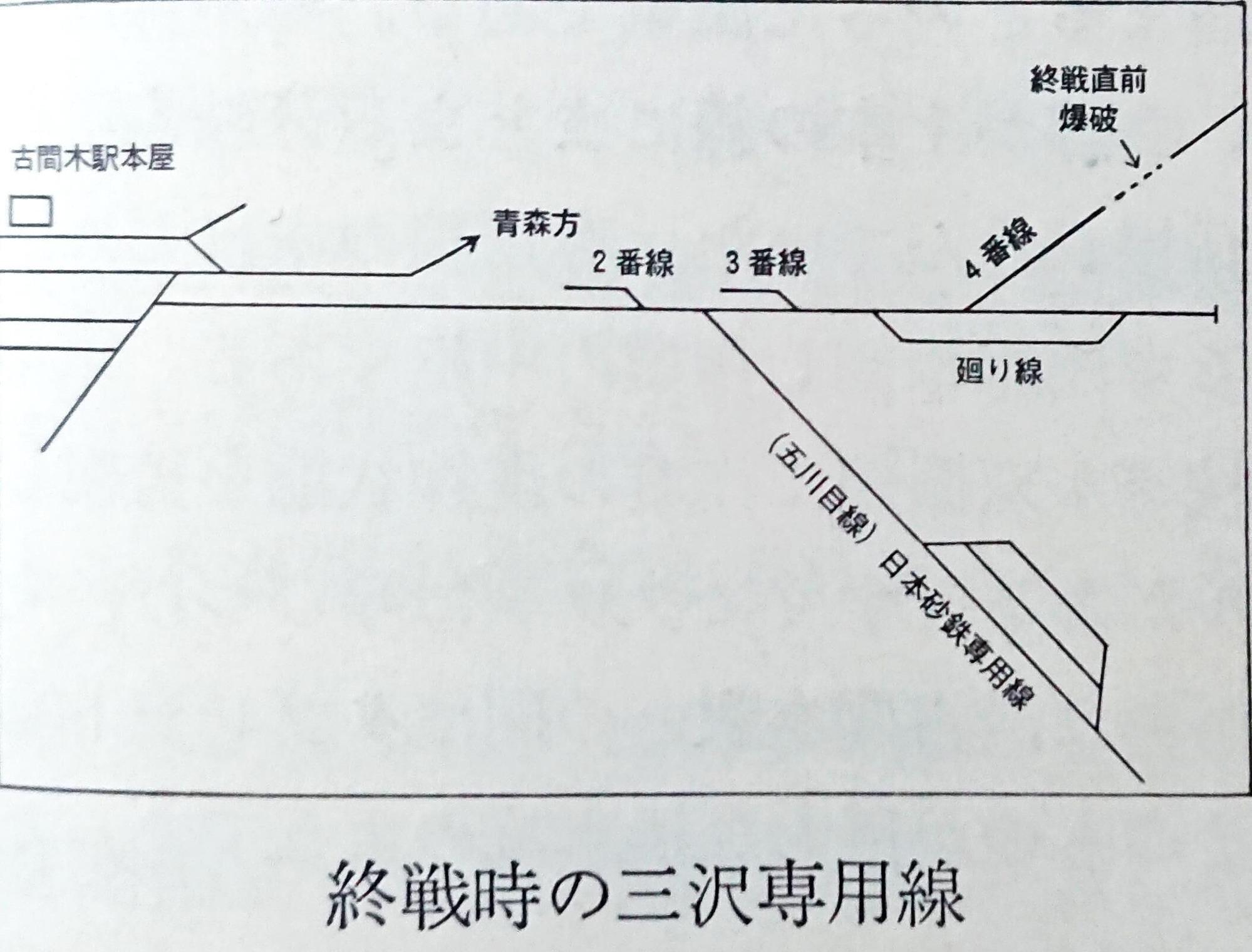 終戦時の三沢専用線(国鉄仙台 ものがたり東北本線史より)