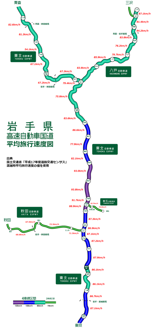 岩手県 高速自動車国道 平均旅行速度図(H17)