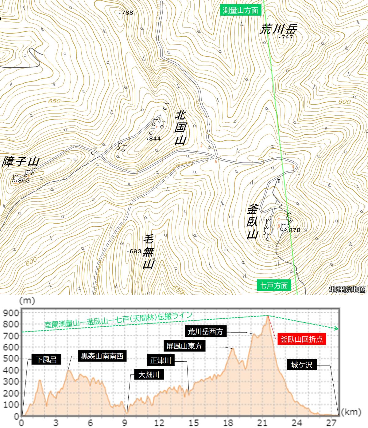 SHIMOKITA ROUTE
