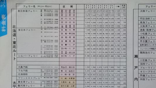 1993年 北海道青森フェリー