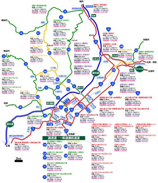 旭川市周辺主要路線 平均旅行速度図