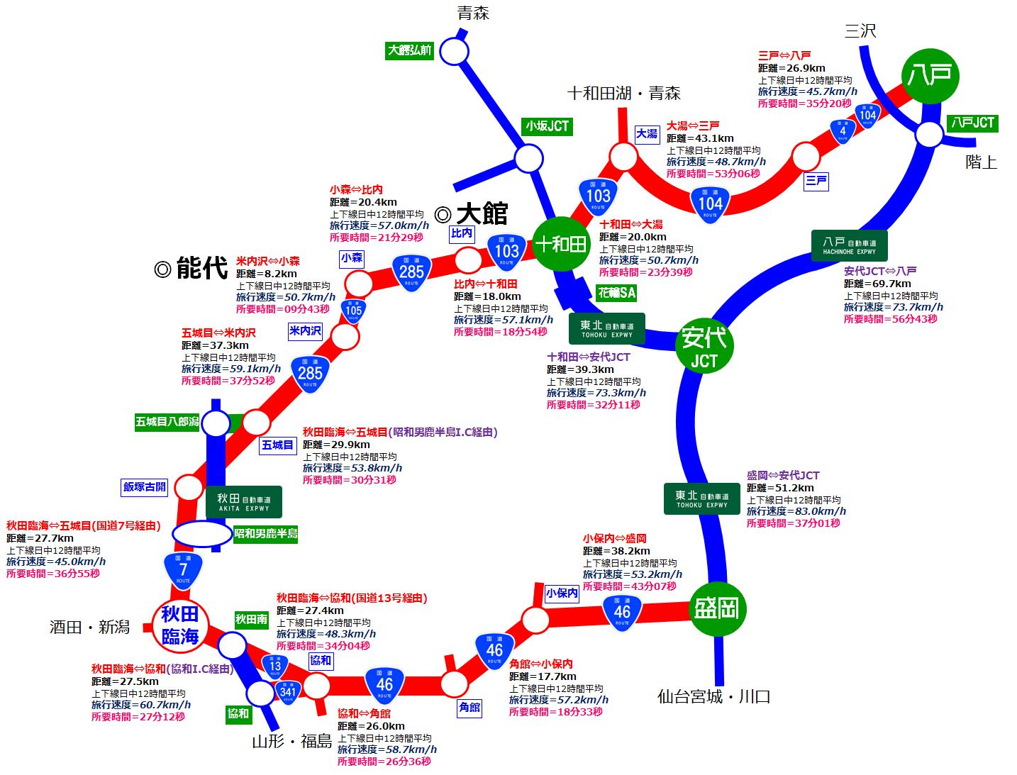 秋田⇔八戸 クルマ移動 最速ルー...