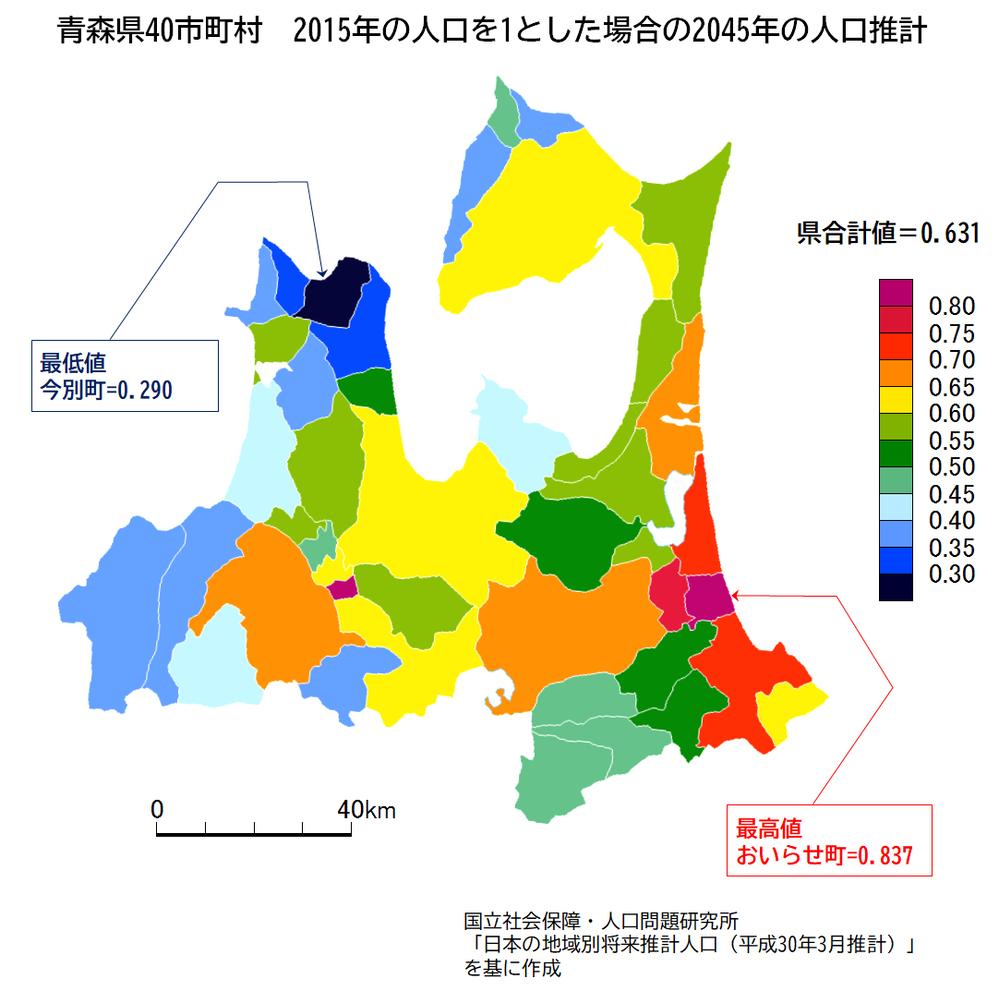 県人口推移予測