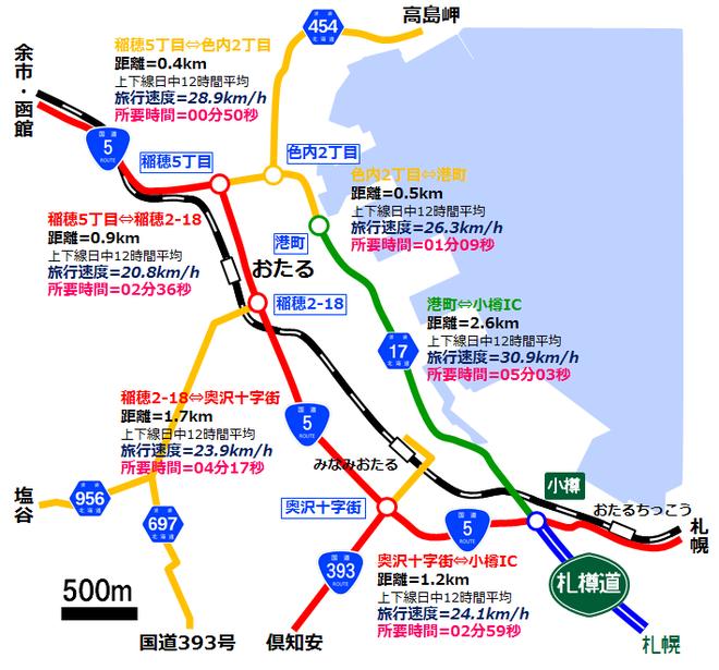 小樽都心部道路データ2015
