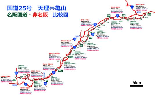 名阪国道VS非名阪