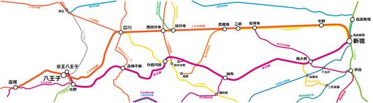 新宿・八王子高尾間 鉄道地図