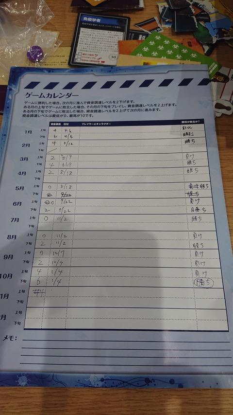 パンデミック・レガシー11月(2)