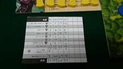 カヴェルナ55(拡張入り) (3)