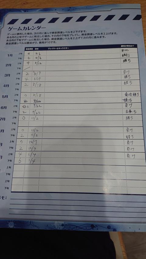 パンデミック・レガシー10月(2)