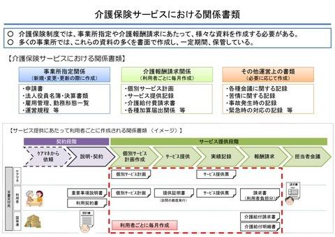 資料 7.介護事業の生産性向上について_01