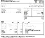 (13) 2021年2月の請求金額