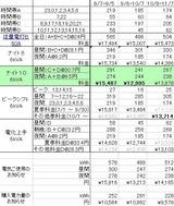 2013-10買電