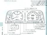 メーター配置図