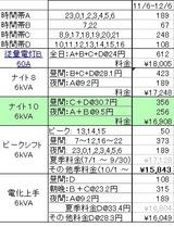 2015-11電気料金