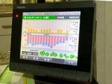 (12) ソーラー発電モニター