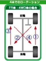 4WDタイヤローテーション-2