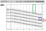 体重割り酸素摂取量(ml)-1