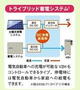 トライブリッド蓄電システム(1)