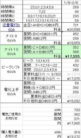 201301の料金比較