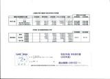 R2年度市民税・都民税申告書の収受印