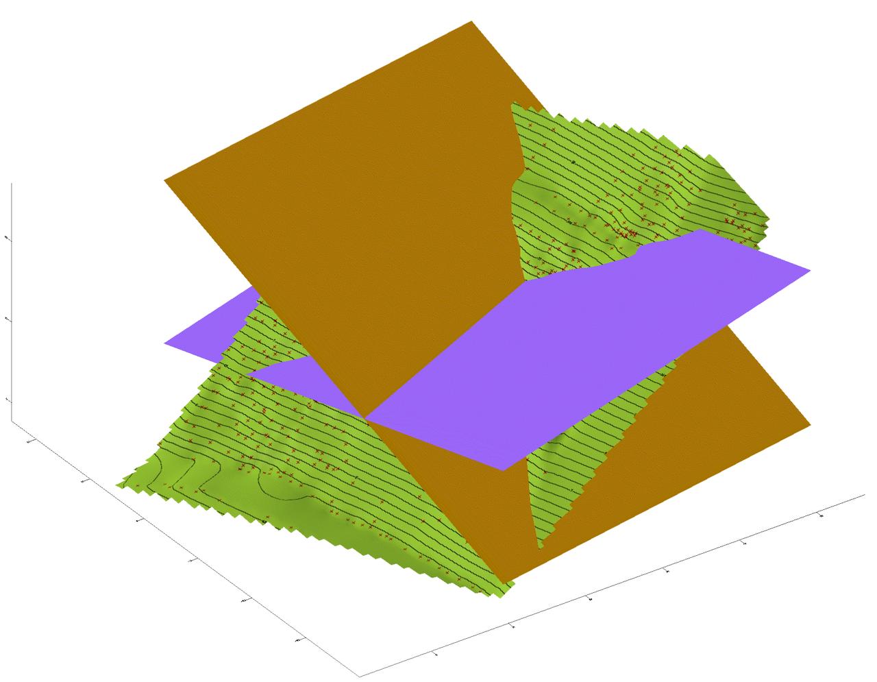 仮想地層面断裂面を表現