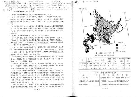 北海道の林床植生型、北海道ササ分布図