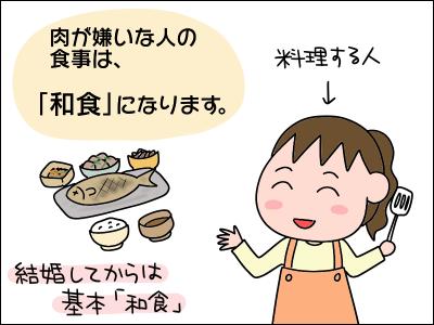 2003syokuji39